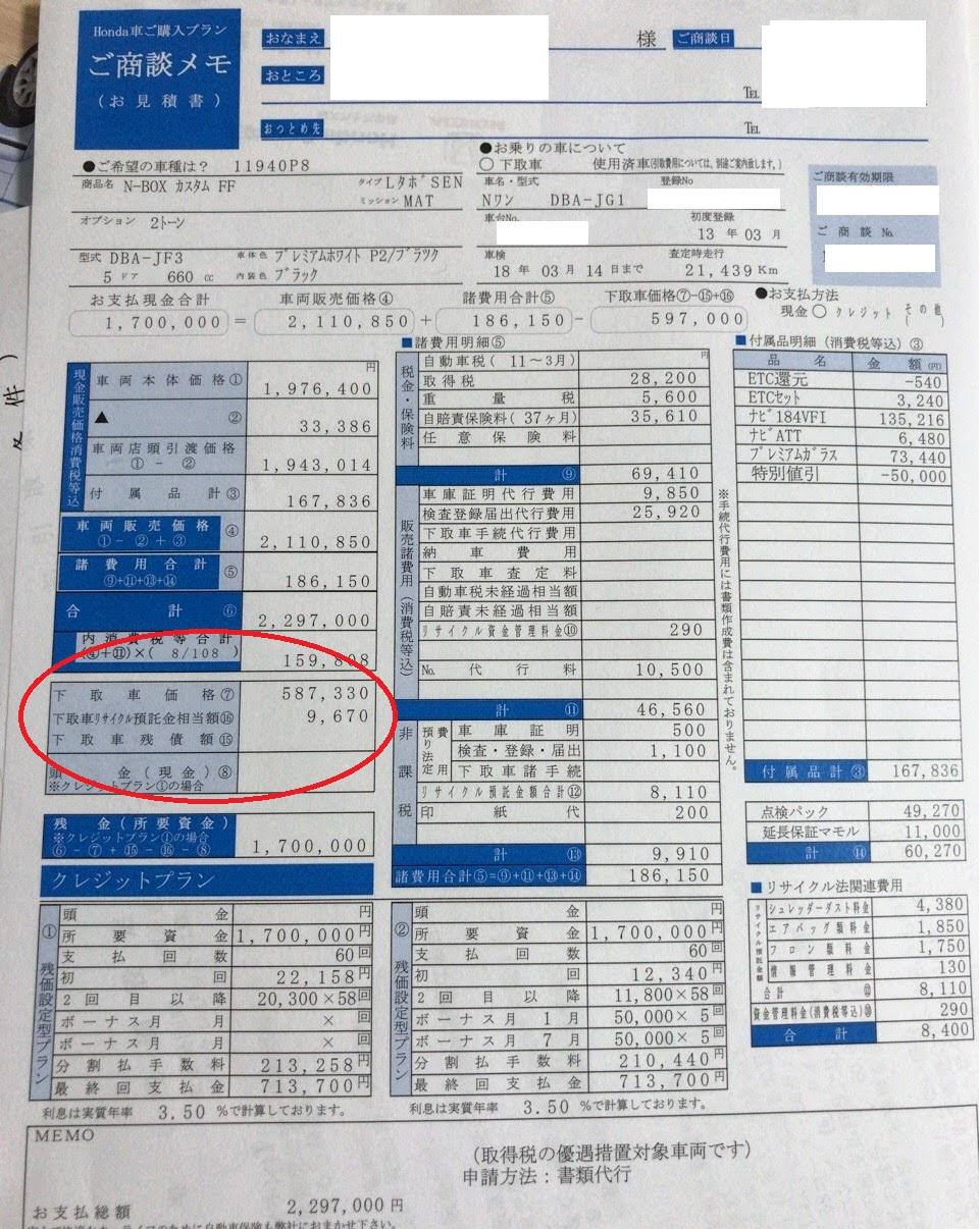 2013年式ホンダN-ONE G・Lパッケージ(DBA-JG1)の買取・下取り査定金額は・・・