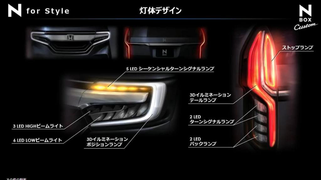 新型N-BOXカスタムのLEDライトデザインについて^^