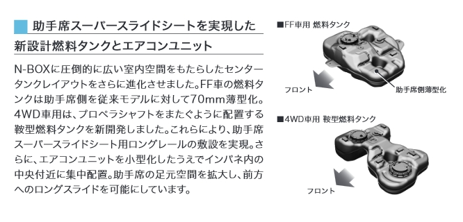 新型N-BOXの燃料タンク容量が削られた秘密とは?