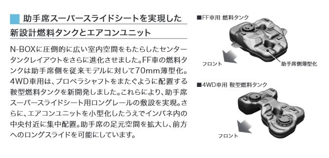 【Honda SENSING】新型N-BOXの標識認識表示機能が便利♪