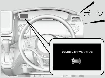 【Honda SENSING】N-BOXの先行車発進お知らせ機能♪設定で早めやOFFにすることも可能です^^