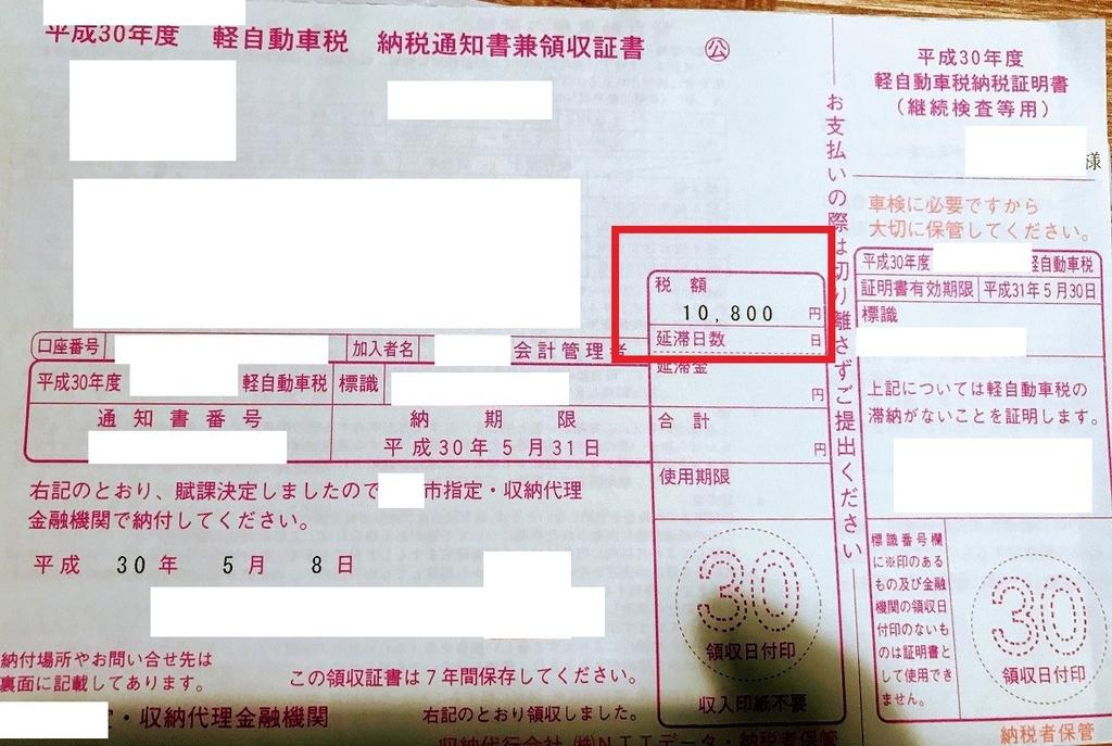 N-BOXの軽自動車税の納税通知書が届きました