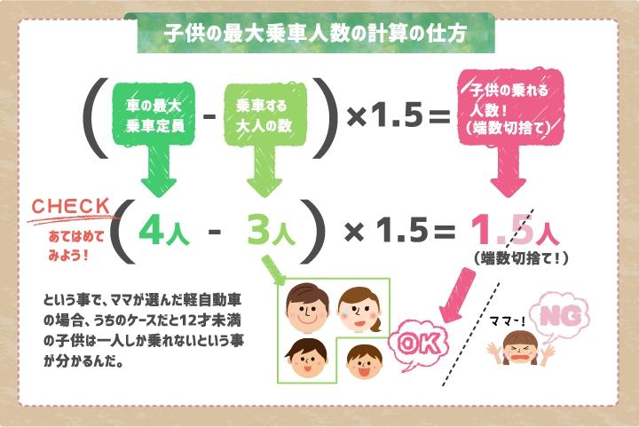 【豆知識】子供が含まれる場合にクルマの最大乗車定員数はどうなるの?