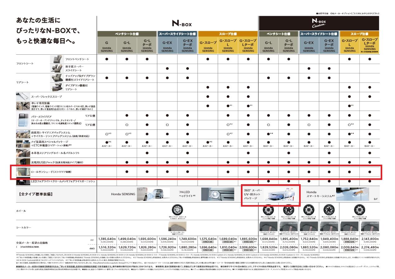 tvk「クルマでいこう!」 ホンダ シビック TYPE R特集回の動画が配信されました^^岡崎五朗さん、藤島知子さんの評価はいかに^^