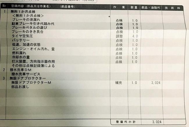 愛車N-BOXの無料一ヶ月点検に行ってきました^^無限ドアプロテクターも買っちゃいました^^;