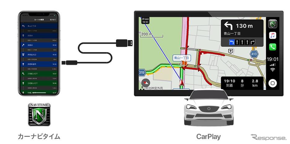 日本初!オフライン利用可能な「カーナビタイム」が「Apple CarPlay」対応
