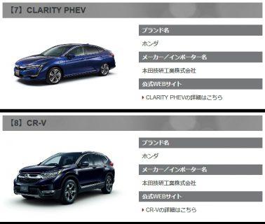 日本カー・オブ・ザ・イヤー2018ノミネート車種27台を発表!ジムニーは辞退、ホンダN-VANは対象外><