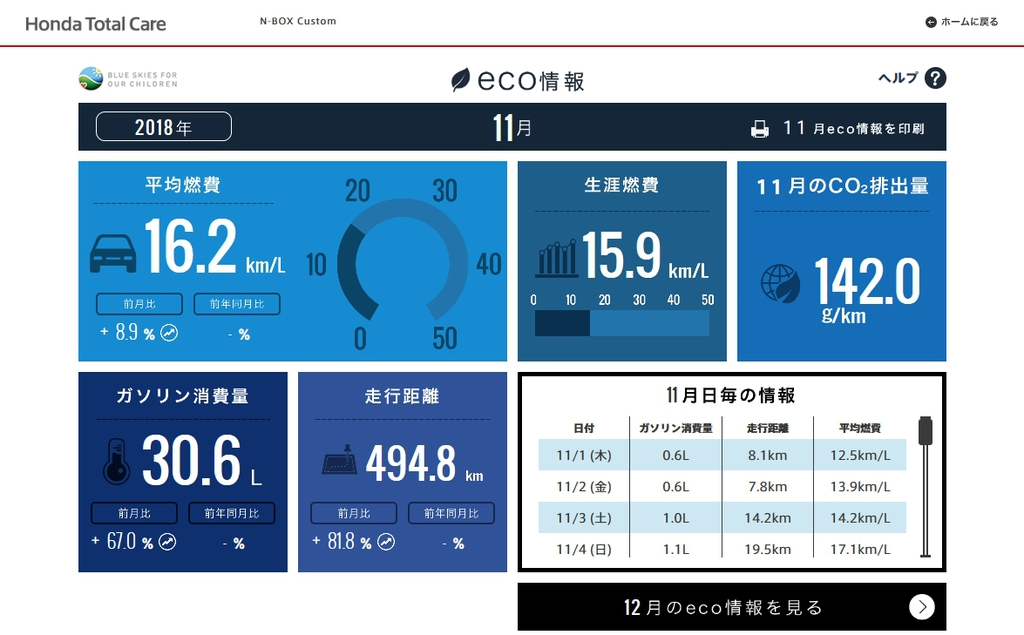 【N-BOXカスタムターボ】2018年11月の走行距離・燃費記録^^
