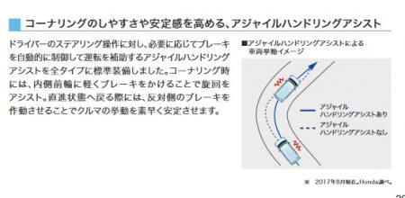 スーパーハイトワゴンのN-BOXがコーナリングで安定している秘密は「アジャイルハンドリングアシスト」のおかげかも^^