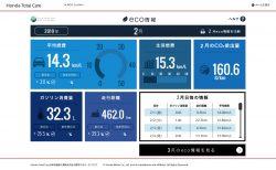 【N-BOXカスタムターボ(JF3)】2019年2月の走行距離・燃費記録^^[Honda Total Care]