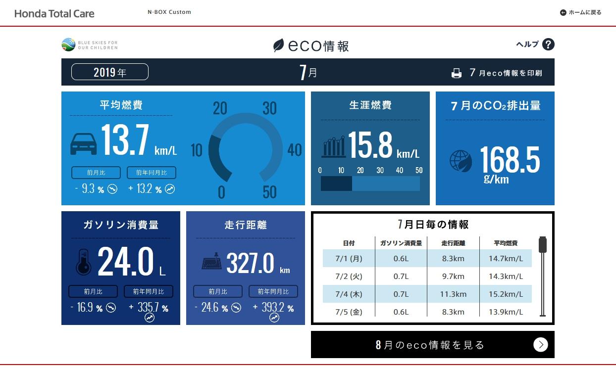 【N-BOXカスタムターボ(JF3)】令和元年7月の走行距離・燃費記録[Honda Total Care]