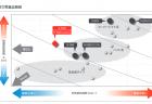 ホンダN-BOXと新型N-WGN専用の8インチプレミアムインターナビ「VXU-195NBi」の後継2020年モデル情報!?