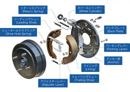 【続報】新型N-WGNの出荷停止情報詳細!電動バーキングブレーキのパーツの調達遅れが原因で新型Fitもアオリで発売延期。