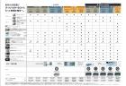 次期ハスラー!?スズキが「ハスラー コンセプト」を東京モーターショー2019で世界初披露!ターボモデルは全車速ACC付きで車線逸脱抑制機能も搭載!発売は?