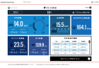 【N-BOXカスタムターボ(JF3)】令和元年10月の走行距離・燃費記録[Honda Total Care]総走行距離は9243kmになりました^^