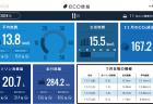 【N-BOXカスタムターボ(JF3)】令和元年11月の走行距離・燃費記録[Honda Total Care]燃費は先月よりダウン^^;