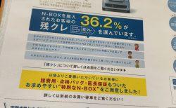 N-BOX残クレ2.5%キャンペーン実施中!通常時の3.5%と支払総額がいくら変わるか調べてみました(^^)