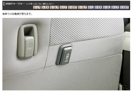 後席でUSB電源が使えるホンダN-BOXリア用USBチャージャー!価格と工賃は?【純正アクセサリー・オプション】