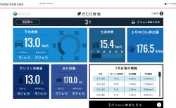 【N-BOXカスタムターボ】2020年3月の走行距離・燃費記録^^[Honda Total Care]
