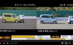 ホンダ新型N-BOXとダイハツ新型タントの自動ブレーキ性能比較動画がなかなか衝撃的^^;
