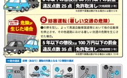 「あおり運転」罰則が6月30日から厳罰化!3年~5年以下の懲役、30~50万円以下の罰金、一回で即免許取り消しなど