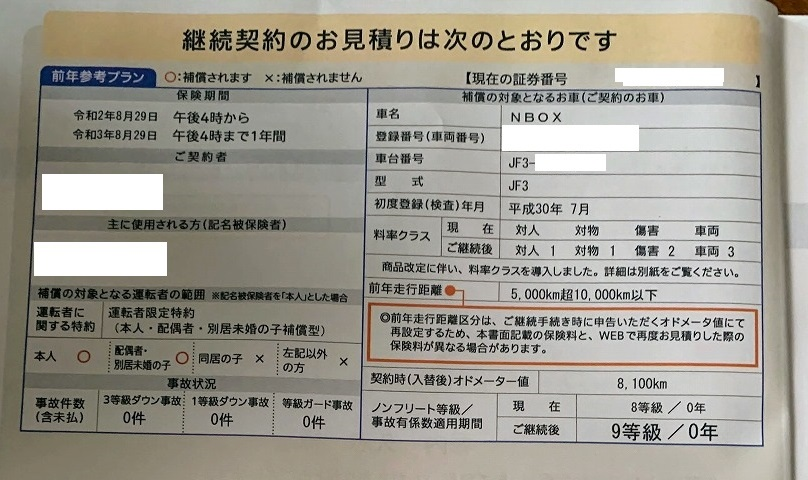 愛車N-BOXカスタム(JF3)の自動車保険更新の見積もりが送られてきました!車両保険金額、保証内容や見積もり額は?
