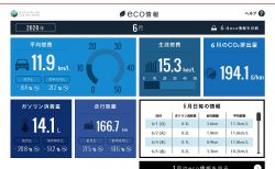 【N-BOXカスタムターボ】2020年6月の走行距離・燃費記録[Honda Total Care]