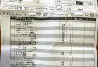 愛車N-BOXカスタム(JF3)の2年点検に行ってきました!点検整備費用と作業明細書も公開^^