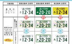 【朗報!】軽自動車の白ナンバー来年9月まで取得可能に♪オリンピック仕様の白ナンバーの取得期限延長!