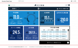 【N-BOXカスタムターボ】2020年8月の走行距離・燃費記録[Honda Total Care]
