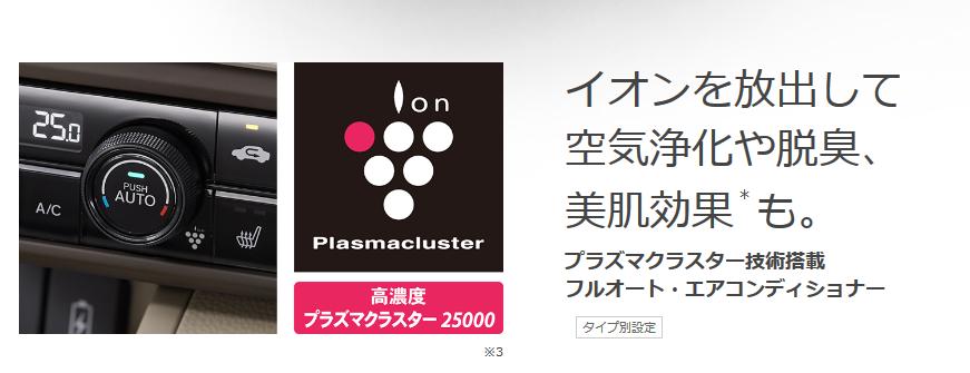 シャープ・プラズマクラスター技術でコロナウイルス減少効果!N-BOXのプラズマクラスターは効果あるの?