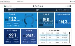 【N-BOXカスタムターボ】令和2年10月の走行距離・燃費記録[Honda Total Care]