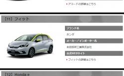 日本カー・オブ・ザ・イヤーの「ノミネート車」45台が発表されました!ホンダ車は3台が対象です。10ベストカーを予想してみた^^