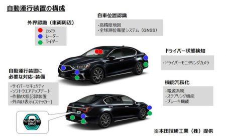 ホンダ「レジェンド」が 世界初 自動運転「レベル3」機能搭載車として型式指定されました!!