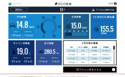 【N-BOXカスタムターボ】2020年11月の走行距離・燃費記録[Honda Total Care]