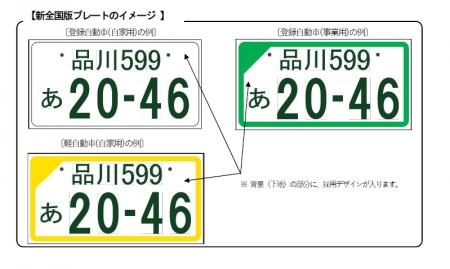 軽自動車の白ナンバーは終了!黄色の枠に加えて判別できるように左上に塗り色も追加。「全国版図柄入りナンバー」案を公募開始。