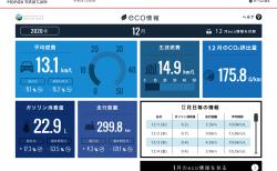 【N-BOXカスタムターボ】2020年12月の走行距離・燃費記録[Honda Total Care]