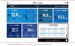 【N-BOXカスタムターボ】2021年1月の走行距離・燃費記録[Honda Total Care]