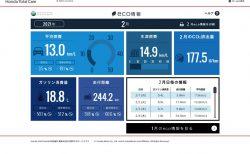 【N-BOXカスタムターボ】2021年2月の走行距離・燃費記録[Honda Total Care]