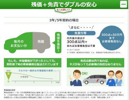 ホンダ新車購入時の支払い方法に月額定額払いの「楽らくまるごとプラン(楽まる)」が追加!!「残クレ」との違いは?N-BOXでの月額プランは?