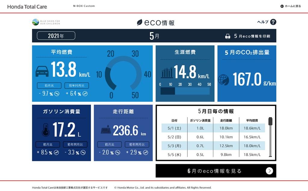 【N-BOXカスタムターボ】2021年5月の走行距離・燃費記録[Honda Total Care]