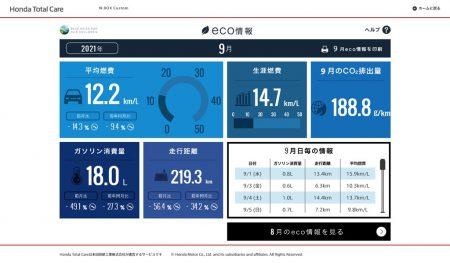 【N-BOXカスタムターボ】2021年9月の走行距離・燃費記録[Honda Total Care]