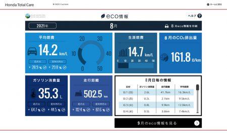 【N-BOXカスタムターボ】2021年8月の走行距離・燃費記録[Honda Total Care]