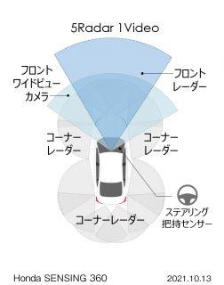 ホンダが新運転支援システム「Honda SENSING 360(ホンダ センシング サンロクマル)」を発表!